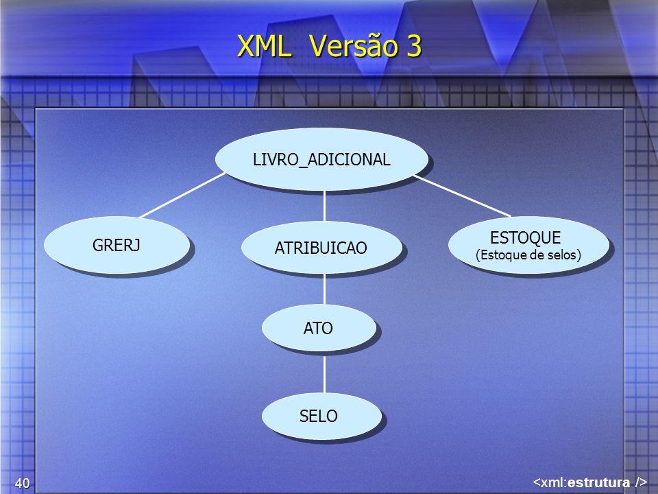 40 XML Versão 3 LIVRO_ADICIONAL GRERJ SELO ATRIBUICAO ESTOQUE (Estoque de selos) ESTOQUE (Estoque de selos) ATO
