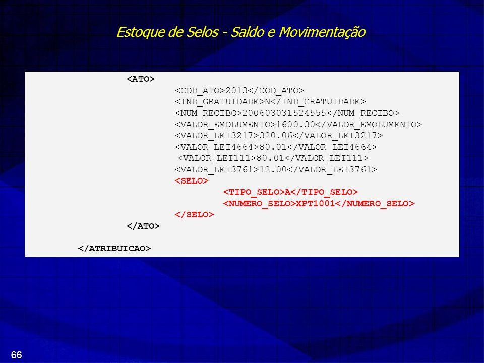 66 Estoque de Selos - Saldo e Movimentação 2013 N 200603031524555 1600.30 320.06 80.01 12.00 A XPT1001 2013 N 200603031524555 1600.30 320.06 80.01 12.