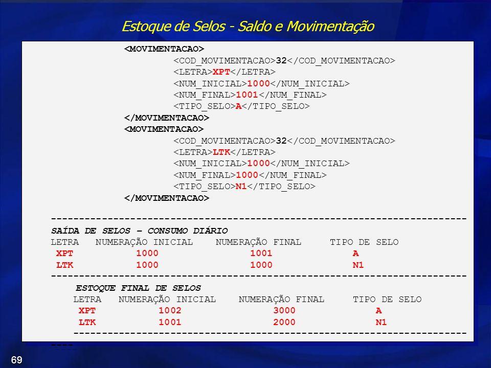 69 Estoque de Selos - Saldo e Movimentação 32 XPT 1000 1001 A 32 LTK 1000 N1 -------------------------------------------------------------------------