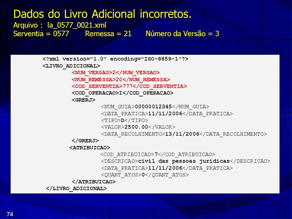 74 Dados do Livro Adicional incorretos. Arquivo : la_0577_0021.xml Serventia = 0577 Remessa = 21 Número da Versão = 3 2 20 777 I 00000012345 11/11/200