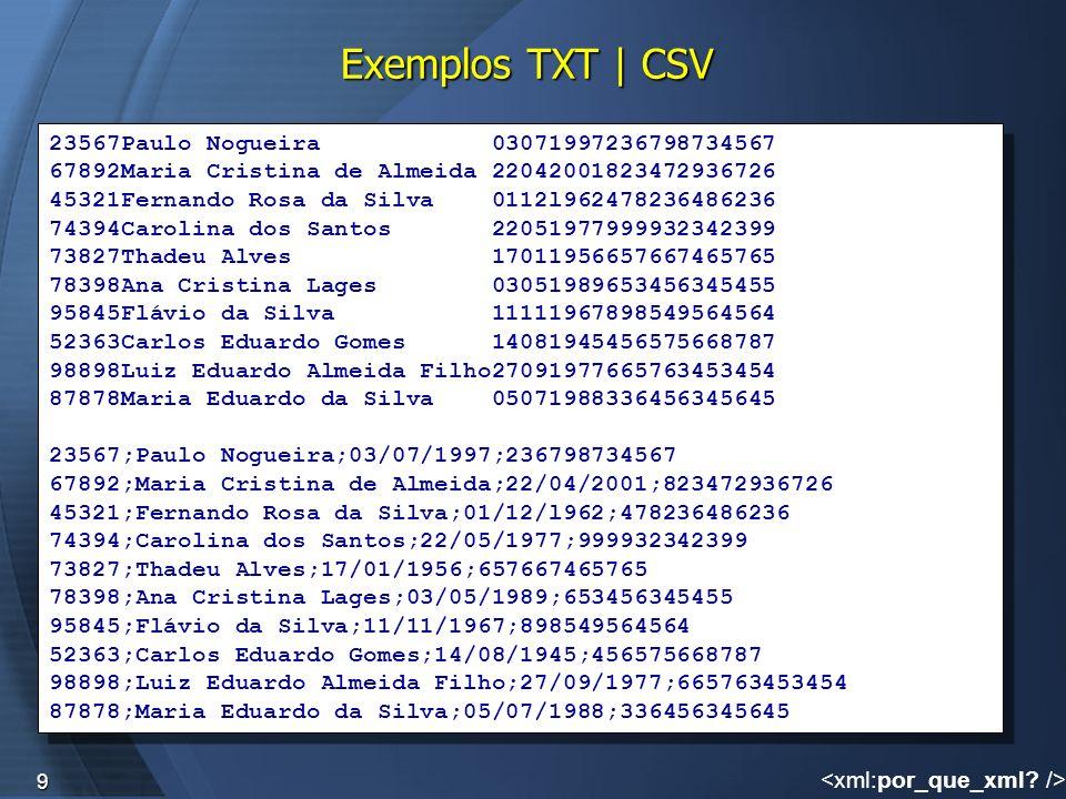 9 Exemplos TXT | CSV 23567Paulo Nogueira 03071997236798734567 67892Maria Cristina de Almeida 22042001823472936726 45321Fernando Rosa da Silva 0112l962