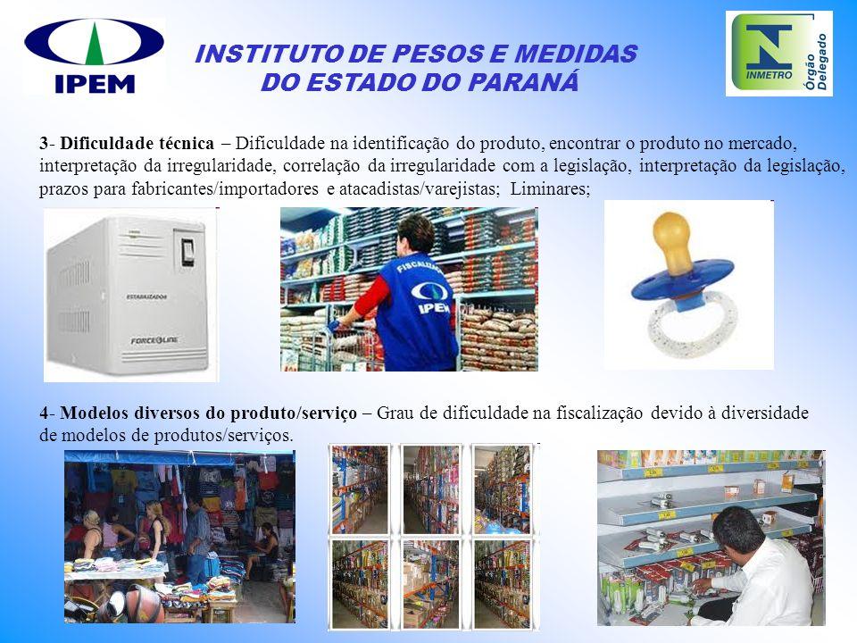 INSTITUTO DE PESOS E MEDIDAS DO ESTADO DO PARANÁ 3- Dificuldade técnica – Dificuldade na identificação do produto, encontrar o produto no mercado, int