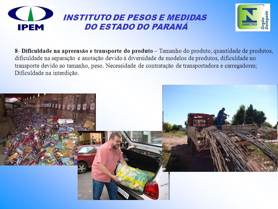 INSTITUTO DE PESOS E MEDIDAS DO ESTADO DO PARANÁ 8- Dificuldade na apreensão e transporte do produto – Tamanho do produto, quantidade de produtos, dif
