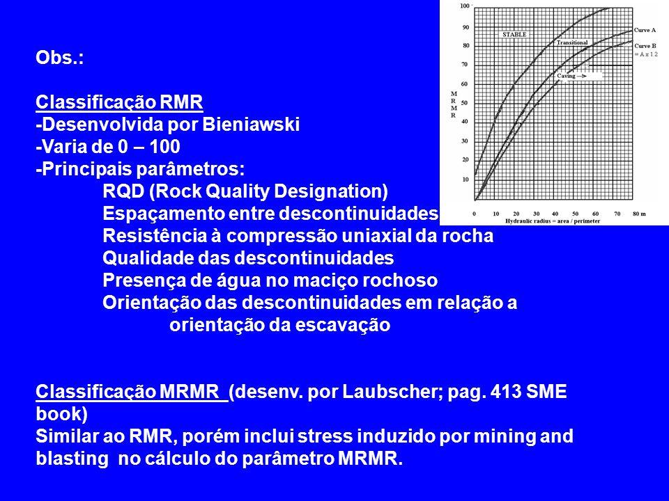 Obs.: Classificação RMR -Desenvolvida por Bieniawski -Varia de 0 – 100 -Principais parâmetros: RQD (Rock Quality Designation) Espaçamento entre descon