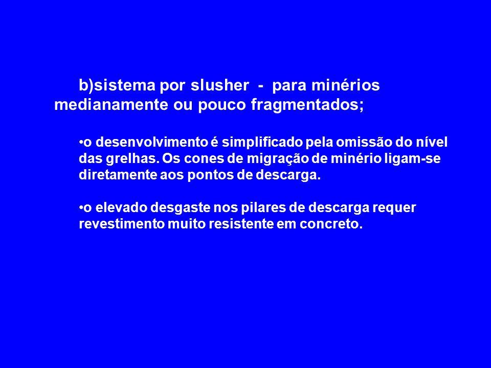 b)sistema por slusher - para minérios medianamente ou pouco fragmentados; o desenvolvimento é simplificado pela omissão do nível das grelhas. Os cones