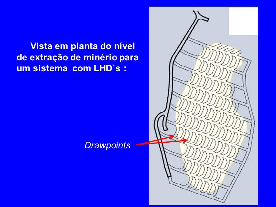 Vista em planta do nível de extração de minério para um sistema com LHD`s : Drawpoints
