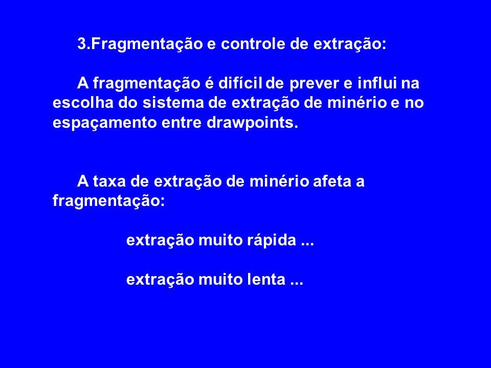 3.Fragmentação e controle de extração: A fragmentação é difícil de prever e influi na escolha do sistema de extração de minério e no espaçamento entre