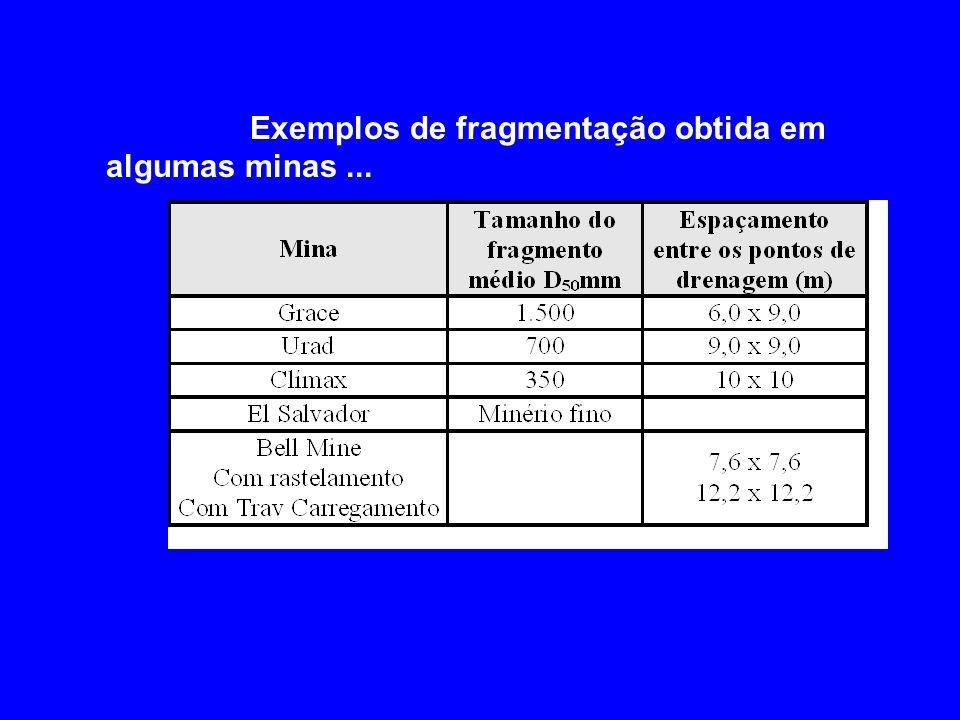 Exemplos de fragmentação obtida em algumas minas...