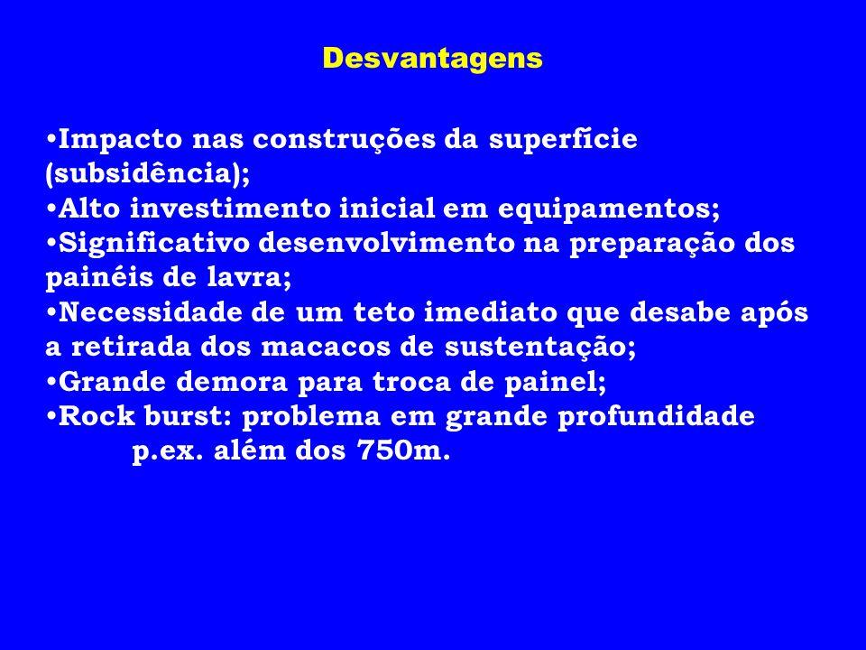 Desvantagens Impacto nas construções da superfície (subsidência); Alto investimento inicial em equipamentos; Significativo desenvolvimento na preparaç