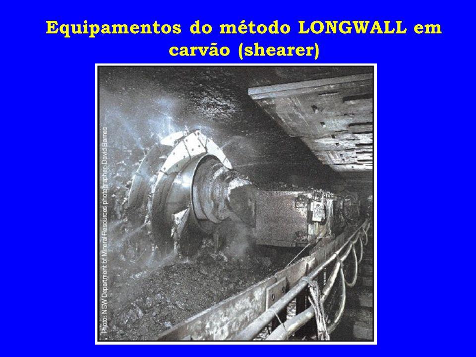 Equipamentos do método LONGWALL em carvão (shearer)