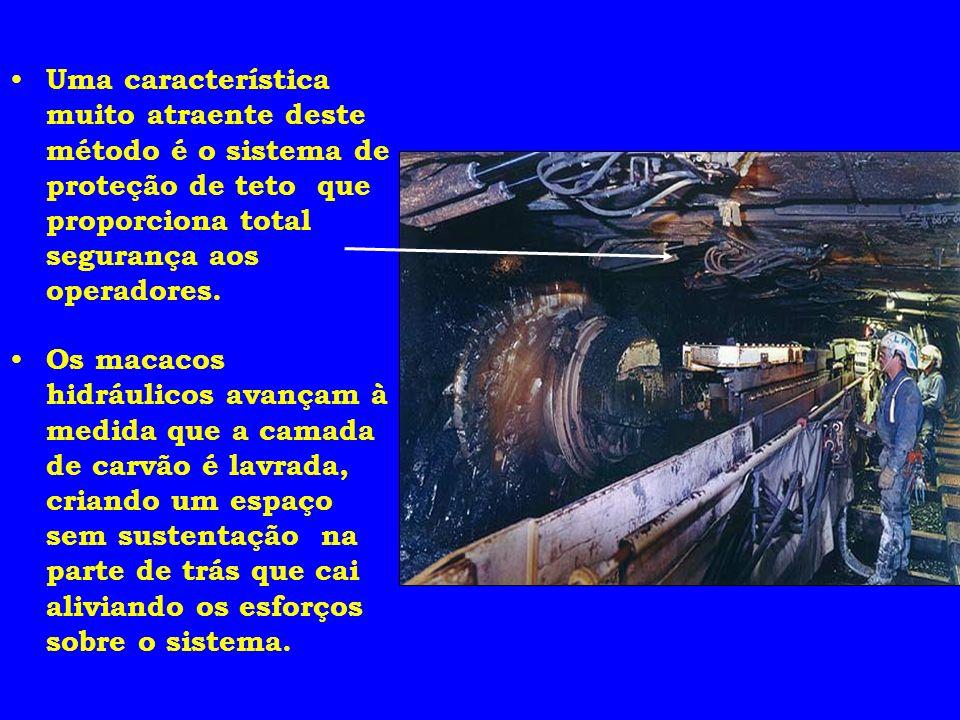 Uma característica muito atraente deste método é o sistema de proteção de teto que proporciona total segurança aos operadores. Os macacos hidráulicos