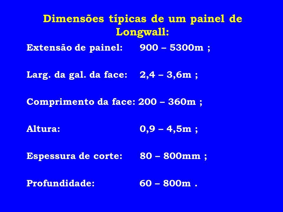 Dimensões típicas de um painel de Longwall: Extensão de painel: 900 – 5300m ; Larg. da gal. da face:2,4 – 3,6m ; Comprimento da face: 200 – 360m ; Alt