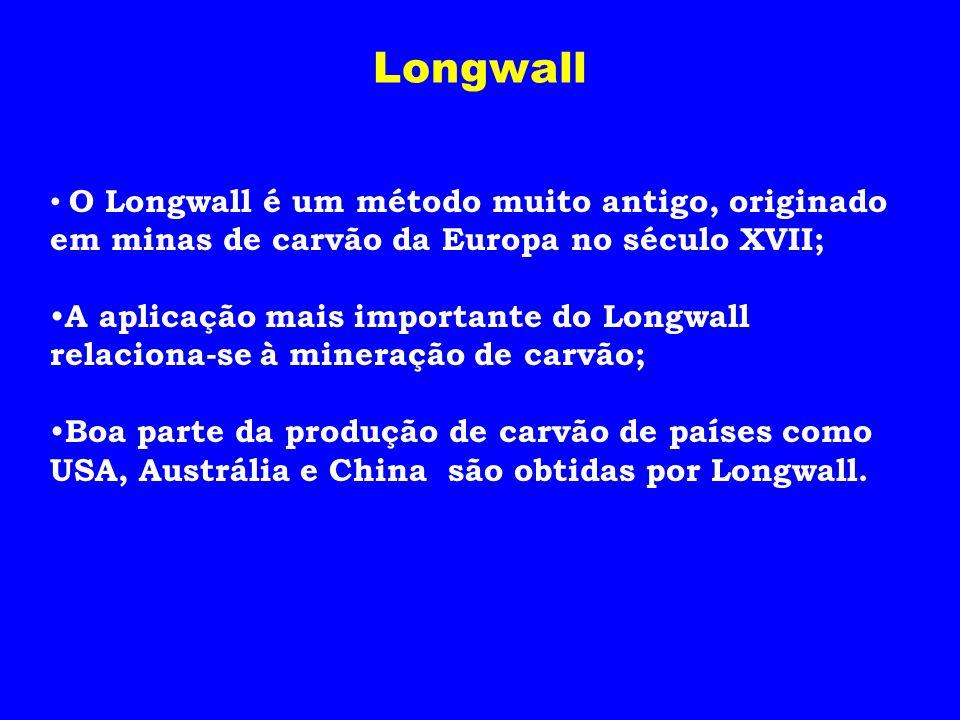 O Longwall é um método muito antigo, originado em minas de carvão da Europa no século XVII; A aplicação mais importante do Longwall relaciona-se à min