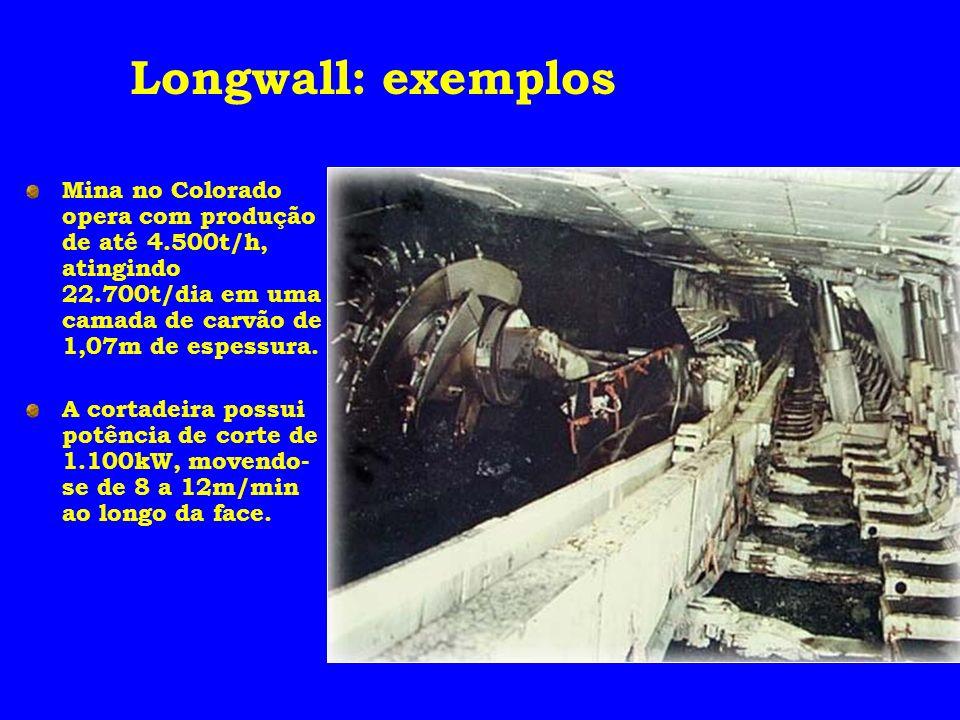 Mina no Colorado opera com produção de até 4.500t/h, atingindo 22.700t/dia em uma camada de carvão de 1,07m de espessura. A cortadeira possui potência
