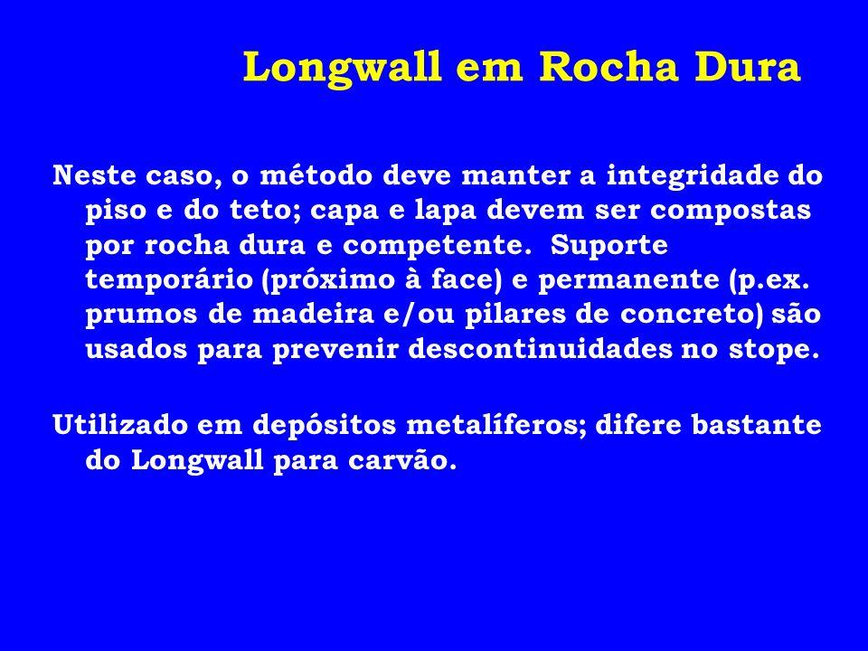 Longwall em Rocha Dura Neste caso, o método deve manter a integridade do piso e do teto; capa e lapa devem ser compostas por rocha dura e competente.