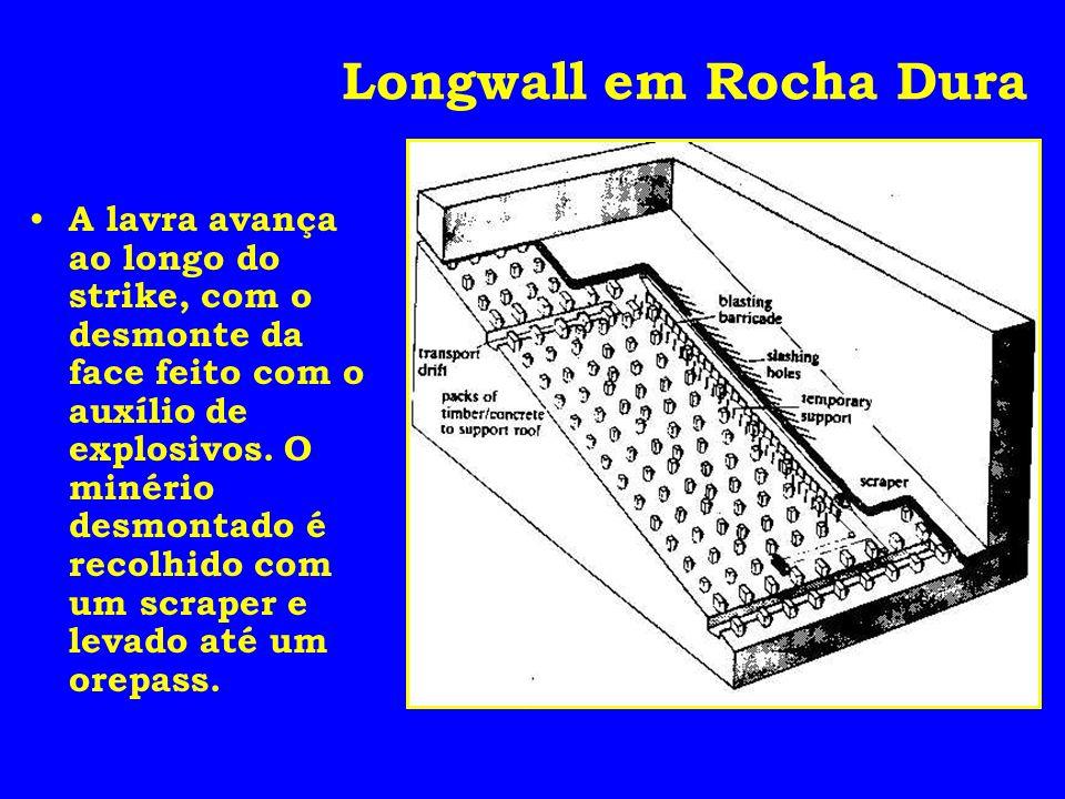 Longwall em Rocha Dura A lavra avança ao longo do strike, com o desmonte da face feito com o auxílio de explosivos. O minério desmontado é recolhido c