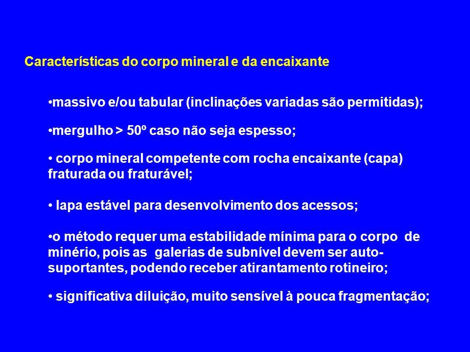 Características do corpo mineral e da encaixante massivo e/ou tabular (inclinações variadas são permitidas); mergulho > 50º caso não seja espesso; cor