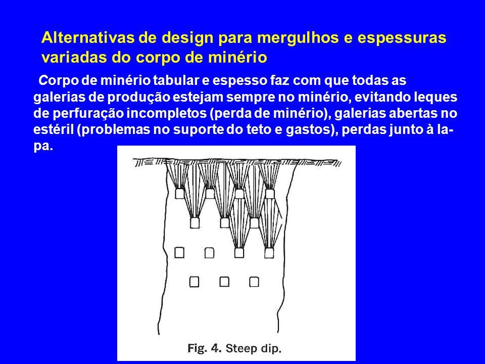 Alternativas de design para mergulhos e espessuras variadas do corpo de minério Corpo de minério tabular e espesso faz com que todas as galerias de pr