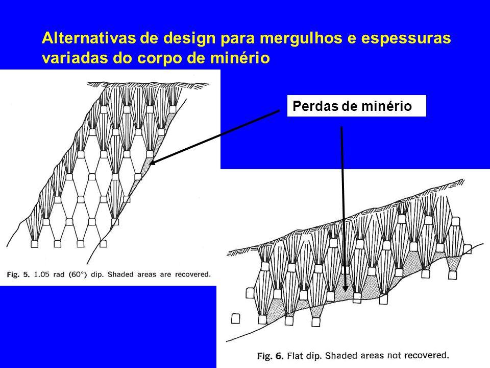 Alternativas de design para mergulhos e espessuras variadas do corpo de minério Perdas de minério