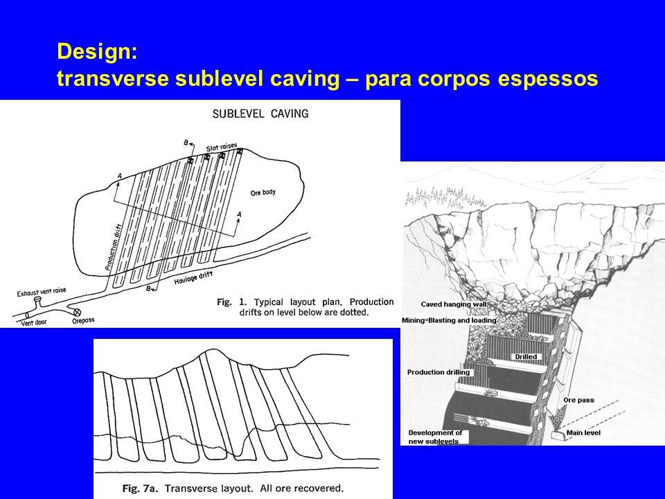 Design: transverse sublevel caving – para corpos espessos