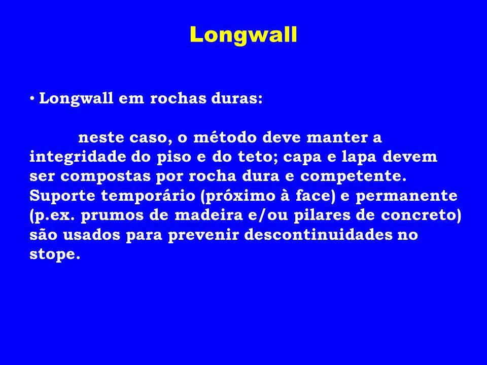 Longwall Longwall em rochas duras: neste caso, o método deve manter a integridade do piso e do teto; capa e lapa devem ser compostas por rocha dura e