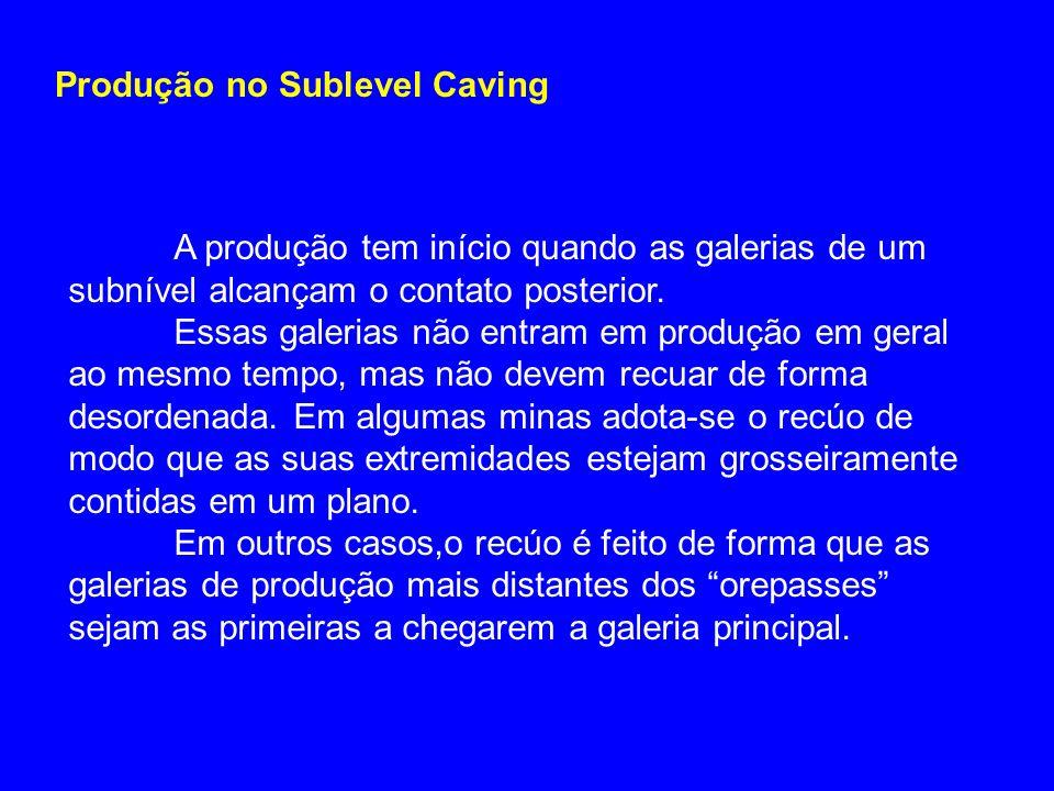 Produção no Sublevel Caving A produção tem início quando as galerias de um subnível alcançam o contato posterior. Essas galerias não entram em produçã
