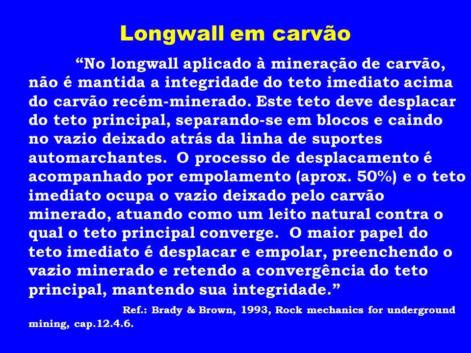 Longwall em carvão No longwall aplicado à mineração de carvão, não é mantida a integridade do teto imediato acima do carvão recém-minerado. Este teto