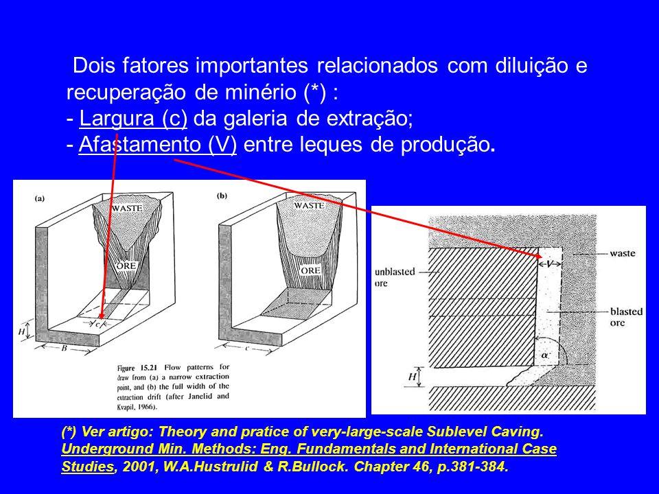 Dois fatores importantes relacionados com diluição e recuperação de minério (*) : - Largura (c) da galeria de extração; - Afastamento (V) entre leques