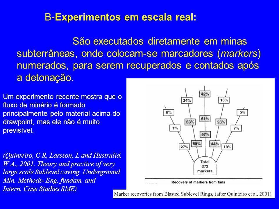 B-Experimentos em escala real: São executados diretamente em minas subterrâneas, onde colocam-se marcadores (markers) numerados, para serem recuperado