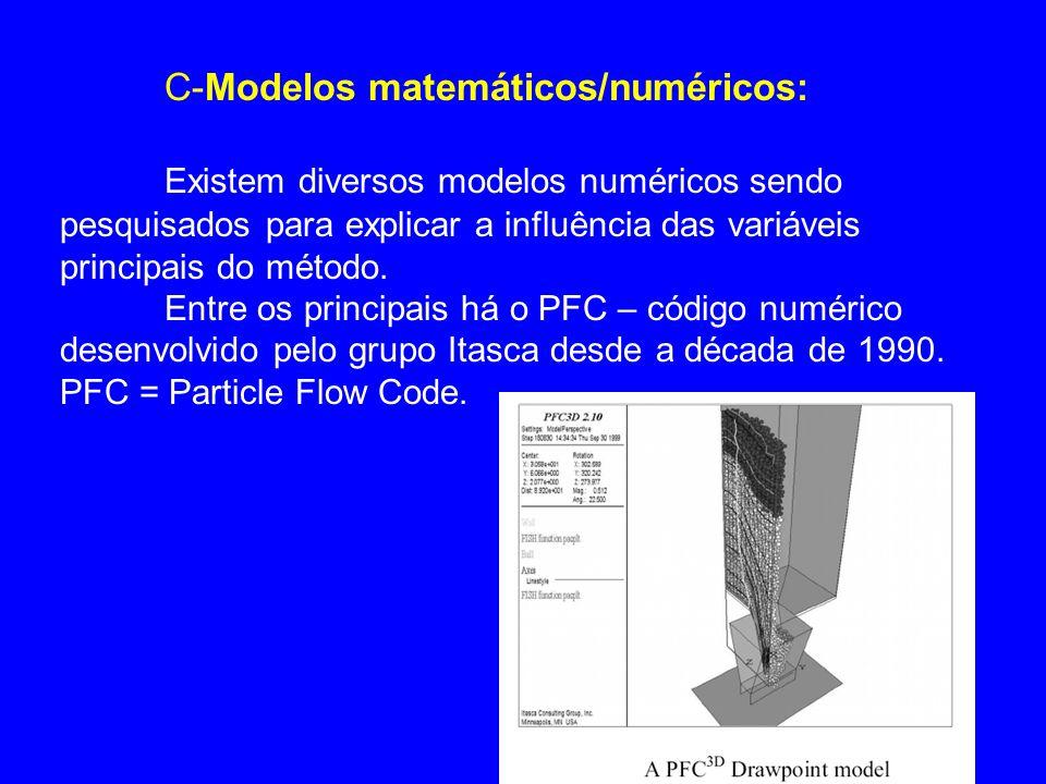 C-Modelos matemáticos/numéricos: Existem diversos modelos numéricos sendo pesquisados para explicar a influência das variáveis principais do método. E