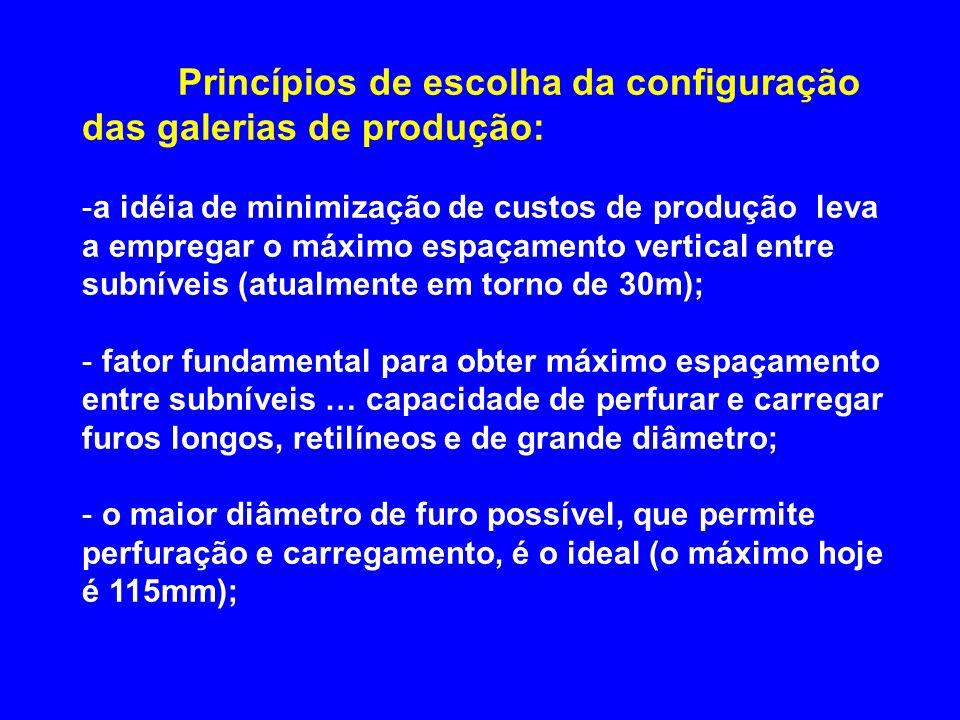 Princípios de escolha da configuração das galerias de produção: -a idéia de minimização de custos de produção leva a empregar o máximo espaçamento ver