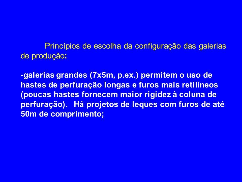 Princípios de escolha da configuração das galerias de produção: -galerias grandes (7x5m, p.ex.) permitem o uso de hastes de perfuração longas e furos