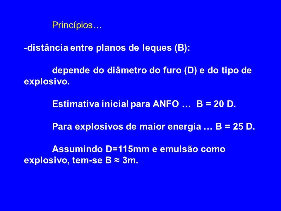 Princípios… -distância entre planos de leques (B): depende do diâmetro do furo (D) e do tipo de explosivo. Estimativa inicial para ANFO … B = 20 D. Pa