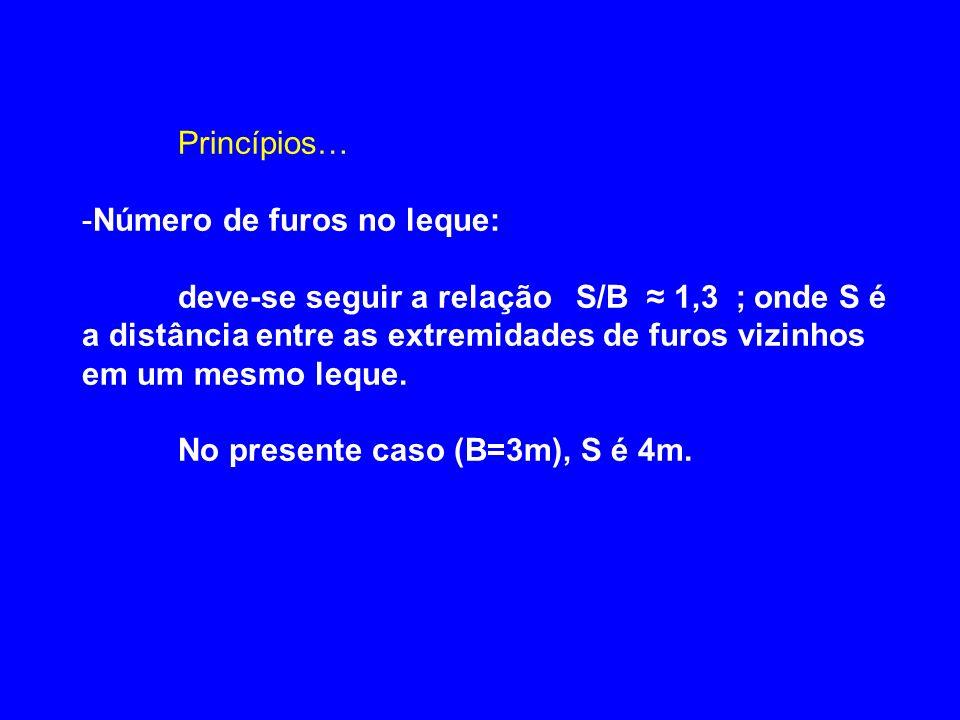 Princípios… -Número de furos no leque: deve-se seguir a relação S/B 1,3 ;onde S é a distância entre as extremidades de furos vizinhos em um mesmo lequ