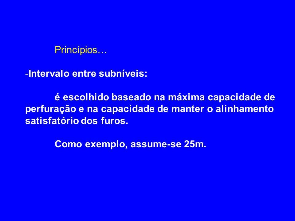 Princípios… -Intervalo entre subníveis: é escolhido baseado na máxima capacidade de perfuração e na capacidade de manter o alinhamento satisfatório do