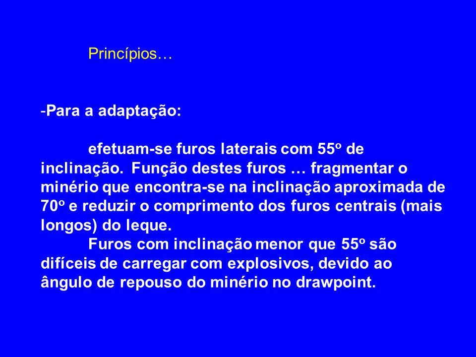 Princípios… -Para a adaptação: efetuam-se furos laterais com 55 o de inclinação. Função destes furos … fragmentar o minério que encontra-se na inclina