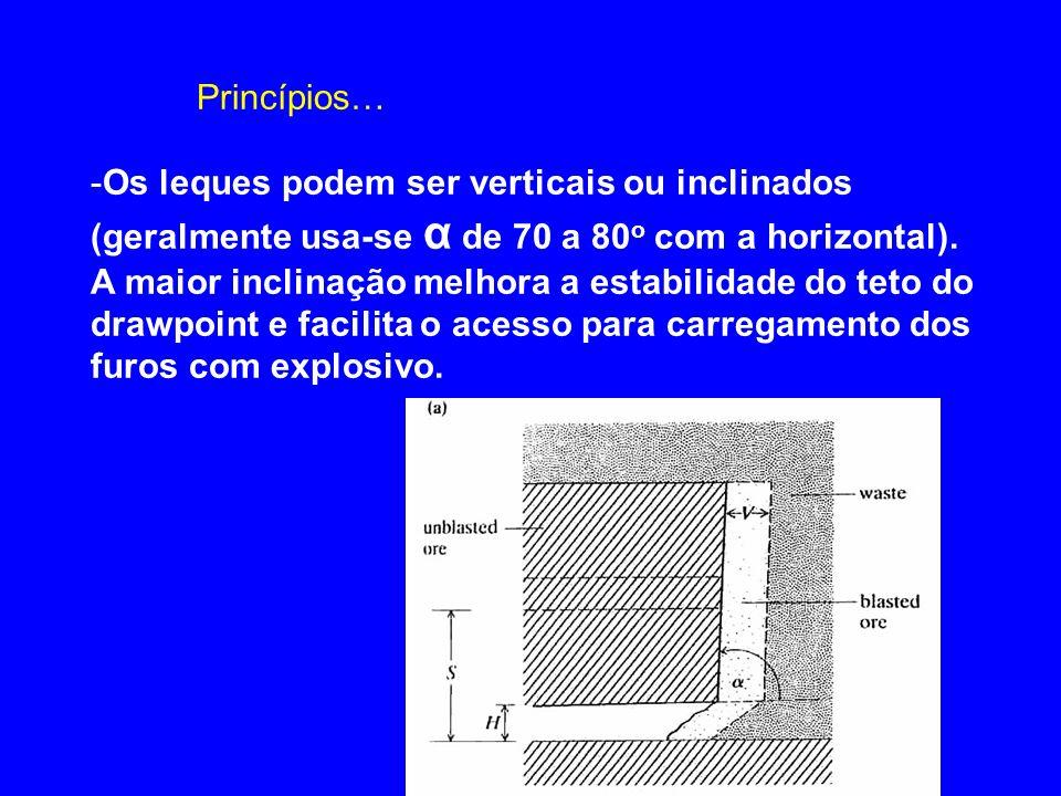 Princípios… -Os leques podem ser verticais ou inclinados (geralmente usa-se α de 70 a 80 o com a horizontal). A maior inclinação melhora a estabilidad