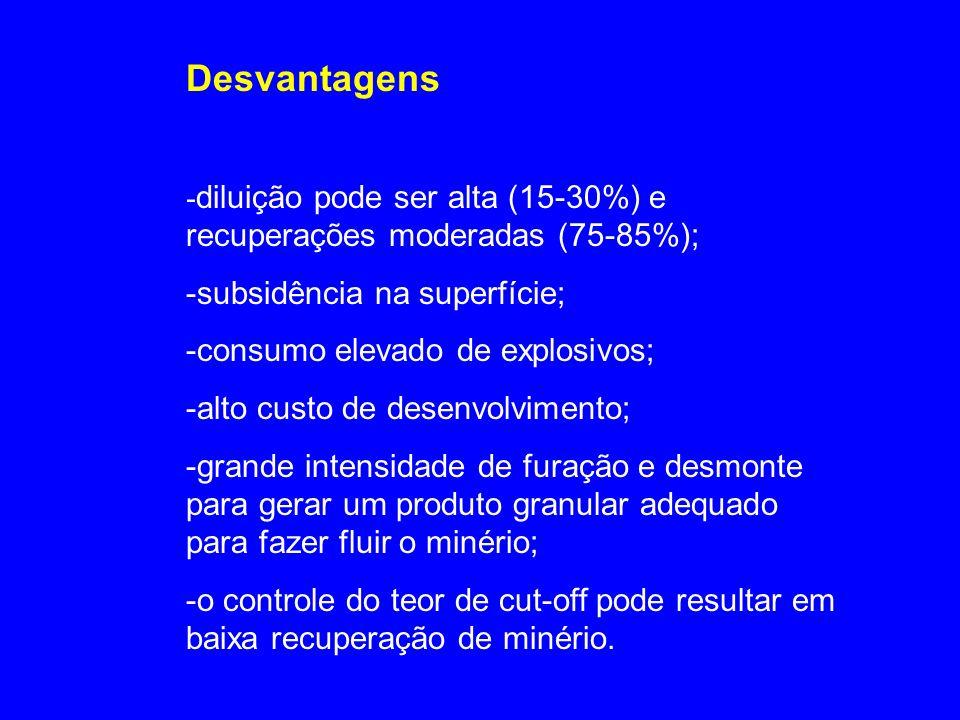 Desvantagens - diluição pode ser alta (15-30%) e recuperações moderadas (75-85%); -subsidência na superfície; -consumo elevado de explosivos; -alto cu