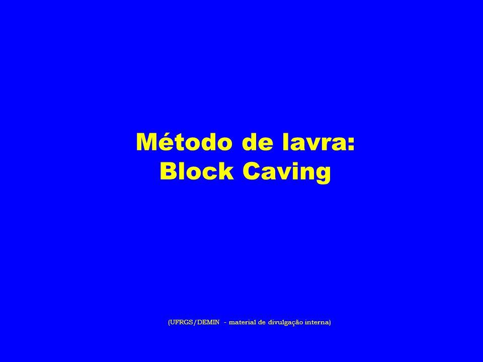Método de lavra: Block Caving (UFRGS/DEMIN - material de divulgação interna)