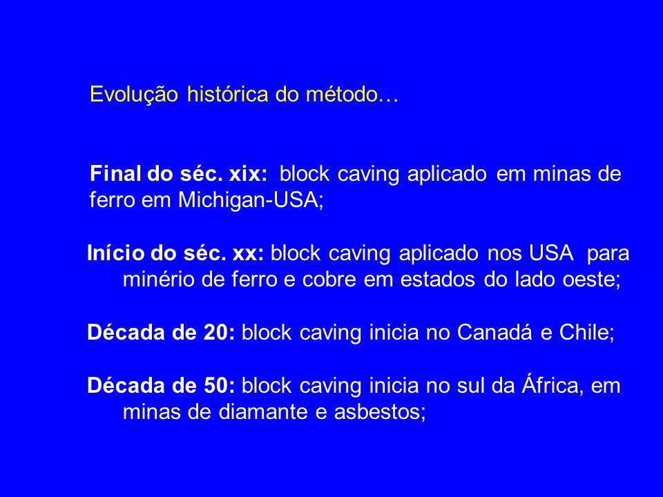 Evolução histórica do método… Final do séc. xix: block caving aplicado em minas de ferro em Michigan-USA; Início do séc. xx: block caving aplicado nos