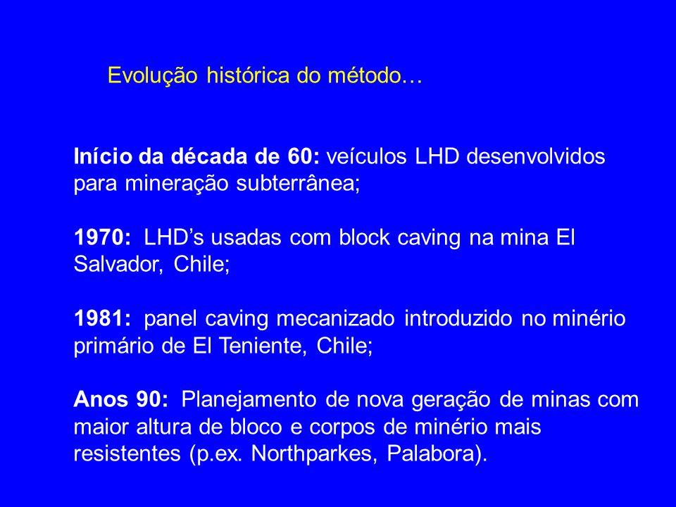 Evolução histórica do método… Início da década de 60: veículos LHD desenvolvidos para mineração subterrânea; 1970: LHDs usadas com block caving na min