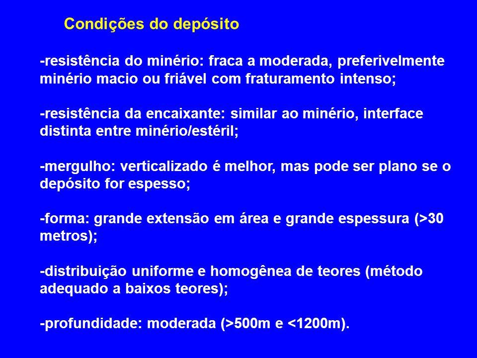Condições do depósito -resistência do minério: fraca a moderada, preferivelmente minério macio ou friável com fraturamento intenso; -resistência da en