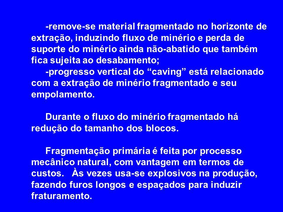 -remove-se material fragmentado no horizonte de extração, induzindo fluxo de minério e perda de suporte do minério ainda não-abatido que também fica s