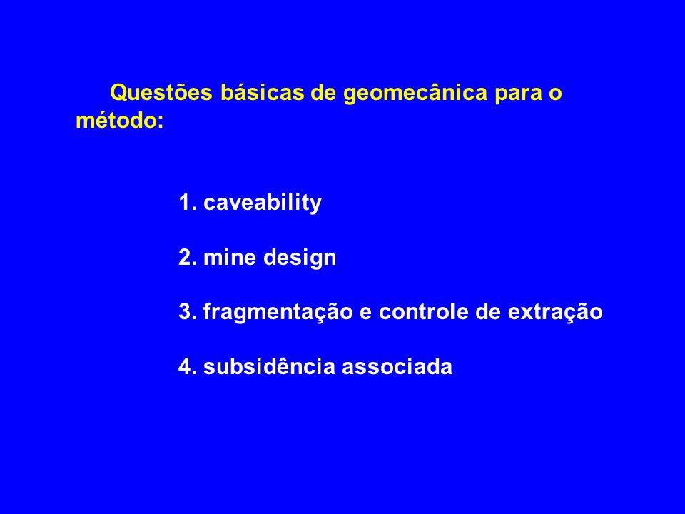 Questões básicas de geomecânica para o método: 1. caveability 2. mine design 3. fragmentação e controle de extração 4. subsidência associada