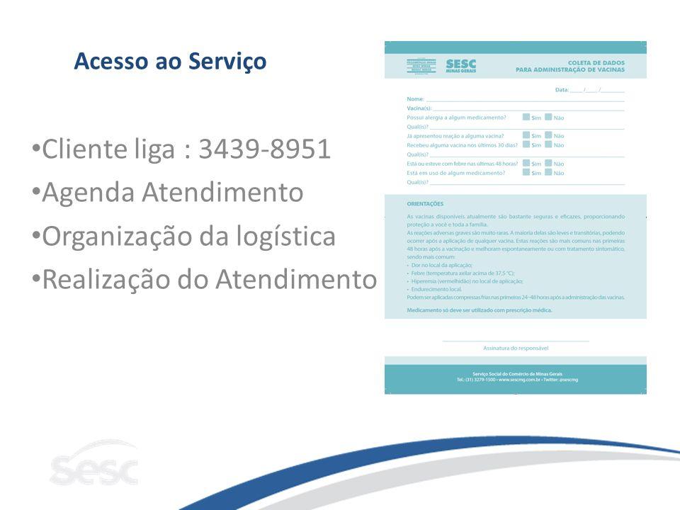 Acesso ao Serviço Cliente liga : 3439-8951 Agenda Atendimento Organização da logística Realização do Atendimento