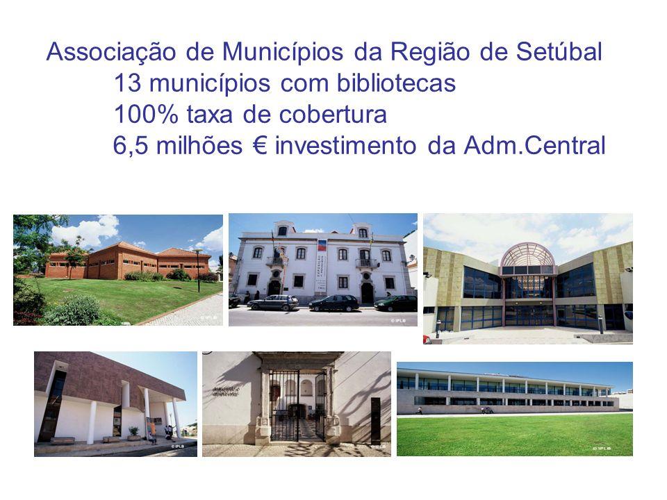 Associação de Municípios da Região de Setúbal 13 municípios com bibliotecas 100% taxa de cobertura 6,5 milhões investimento da Adm.Central