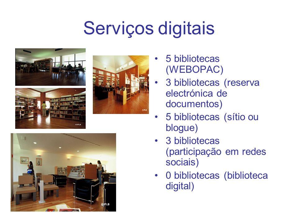 Serviços digitais 5 bibliotecas (WEBOPAC) 3 bibliotecas (reserva electrónica de documentos) 5 bibliotecas (sítio ou blogue) 3 bibliotecas (participação em redes sociais) 0 bibliotecas (biblioteca digital)