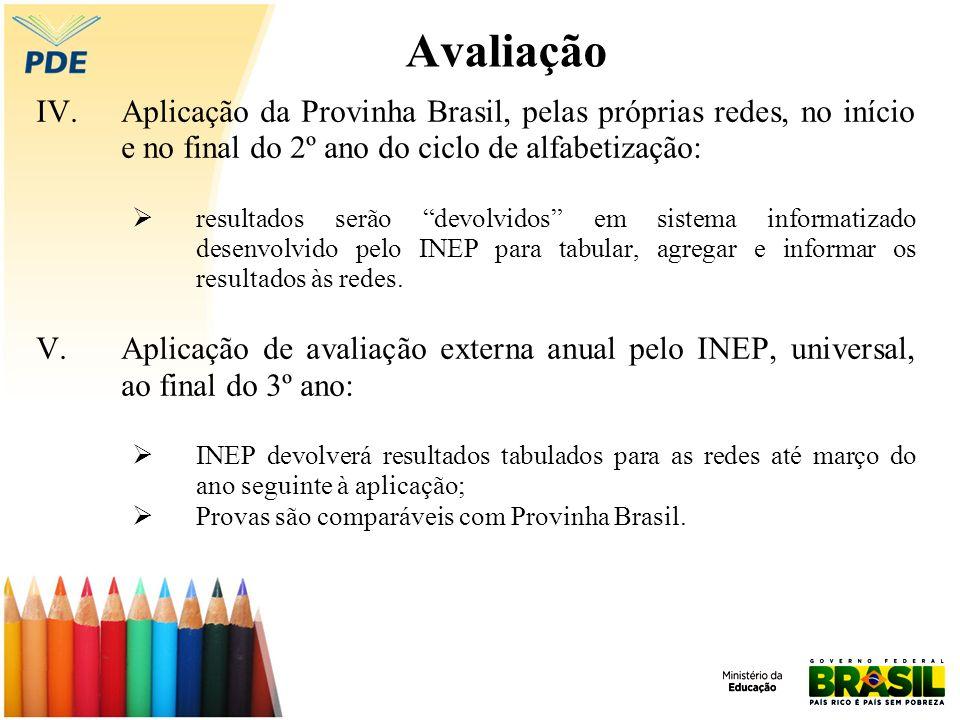 Avaliação IV.Aplicação da Provinha Brasil, pelas próprias redes, no início e no final do 2º ano do ciclo de alfabetização: resultados serão devolvidos em sistema informatizado desenvolvido pelo INEP para tabular, agregar e informar os resultados às redes.