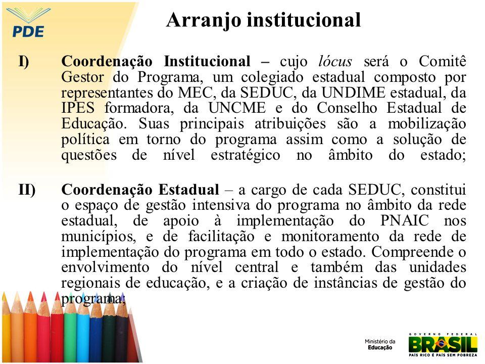 Arranjo institucional I)Coordenação Institucional – cujo lócus será o Comitê Gestor do Programa, um colegiado estadual composto por representantes do