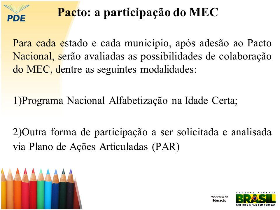Pacto: a participação do MEC Para cada estado e cada município, após adesão ao Pacto Nacional, serão avaliadas as possibilidades de colaboração do MEC, dentre as seguintes modalidades: 1)Programa Nacional Alfabetização na Idade Certa; 2)Outra forma de participação a ser solicitada e analisada via Plano de Ações Articuladas (PAR)